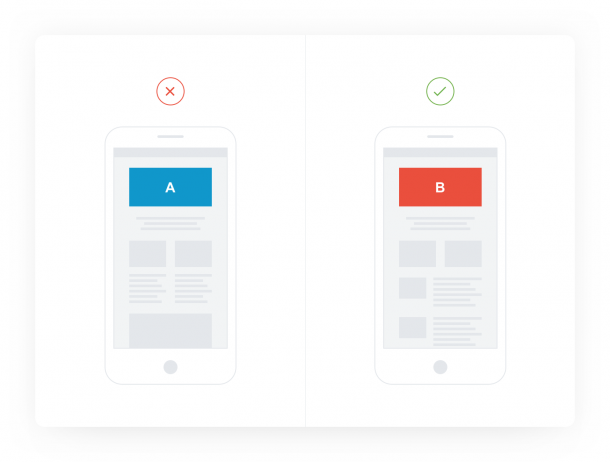E-postmarknadsföring A/B testing