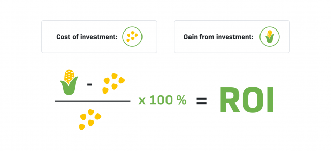 Image: How to calculate ROI
