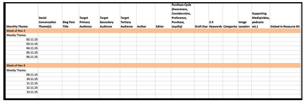 Den här kalendern hjälper också till med att träffa viktiga kategorier, så som målgrupp, steg i köpcykeln och nyckelord.